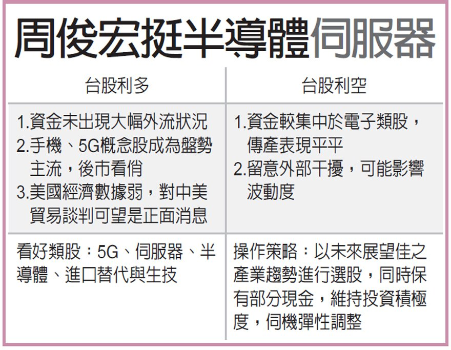周俊宏挺半導體伺服器 圖/經濟日報提供