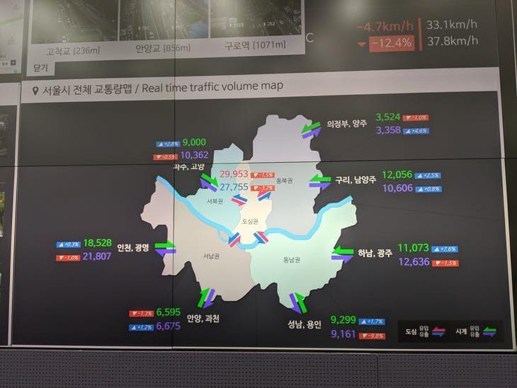 當然,每個行政區車流進出量,以及平均速度也在掌握之中。Photo Credit:...