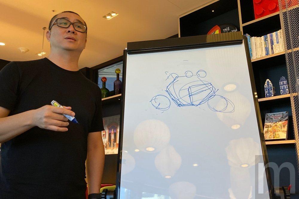Gogoro設計總監王松富「水哥」解釋Gogoro各個車款設計理念