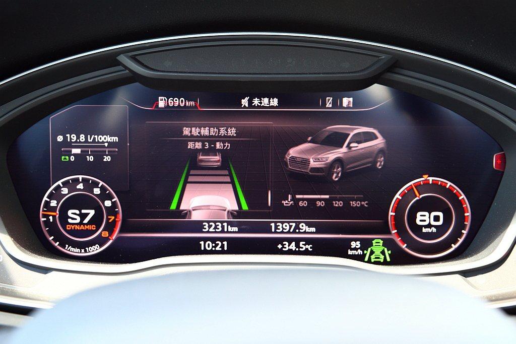 「公路行車輔助套件」整體配合度相當好,電腦會自動偵測、判別並依照路況(路況擁塞或...