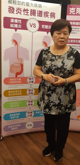 台灣發炎性腸道疾病病友會會長楊式光在「對抗發炎,我能出招」衛教講座分享家人治療克...