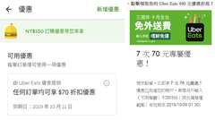 Uber Eats折70元券網喊好用 他連用4單被鎖帳號