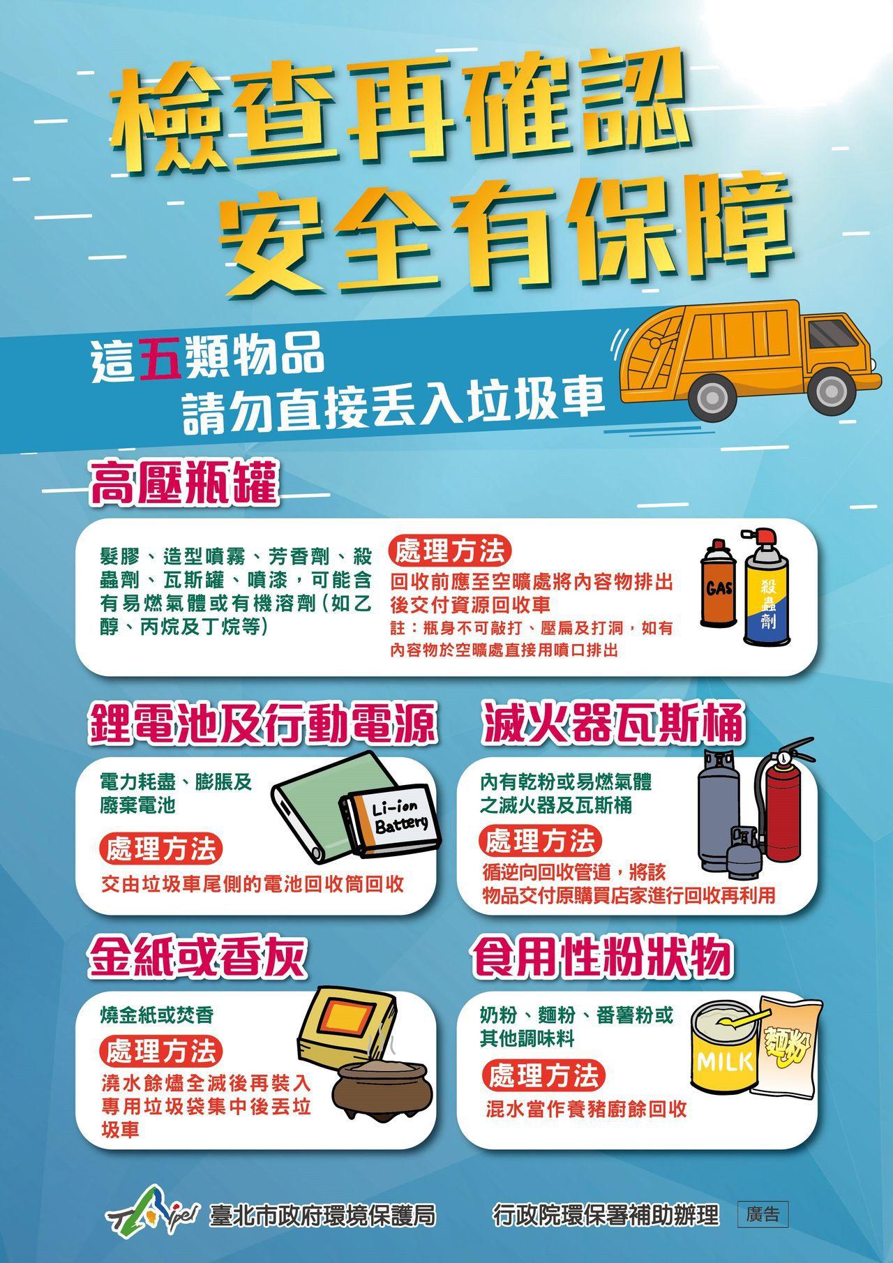 北市環保局指出,民眾平時容易錯誤分類的物品包含高壓瓶罐、食用性粉狀物、金紙或香灰...
