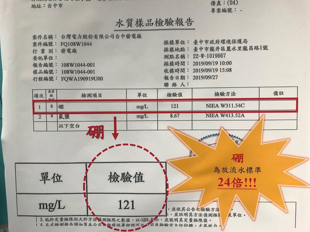 台中市環保局今上午召開記者會,中火放流水今年第5度超標,這次是5-8號機組放流水...