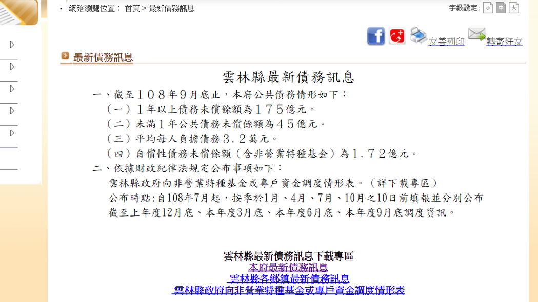 雲林縣最新債務訊息公布,每人平均負債3.2萬元。圖/翻攝自雲林縣政府官網