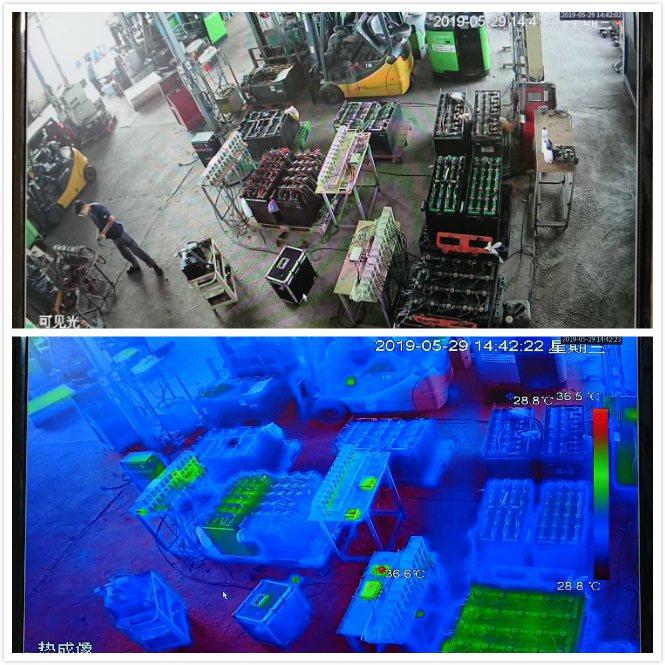 24小時全區域溫度測量管理影像監視系統。業者/提供