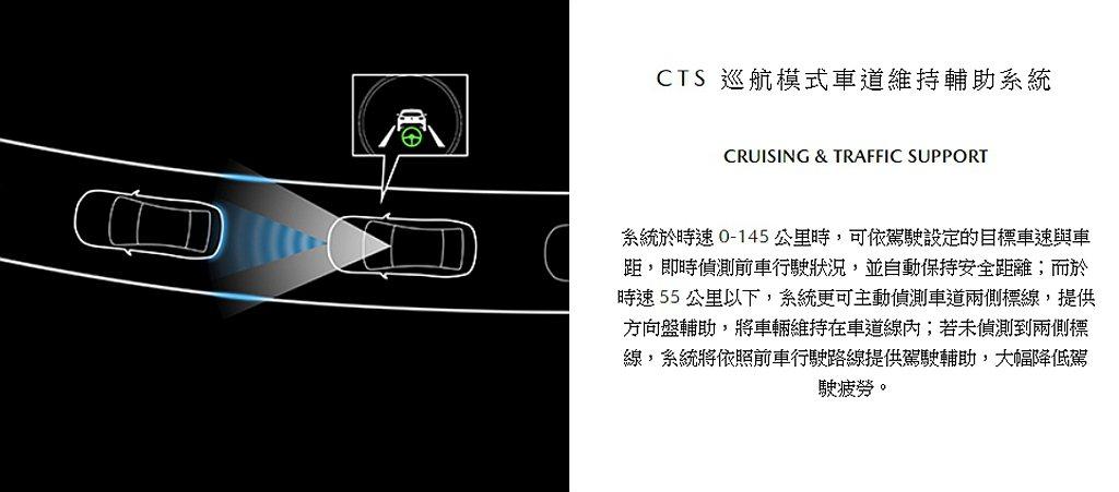 Mazda CX-30自旗艦型起增配CTS巡航模式車道維持輔助系統。 圖/Maz...