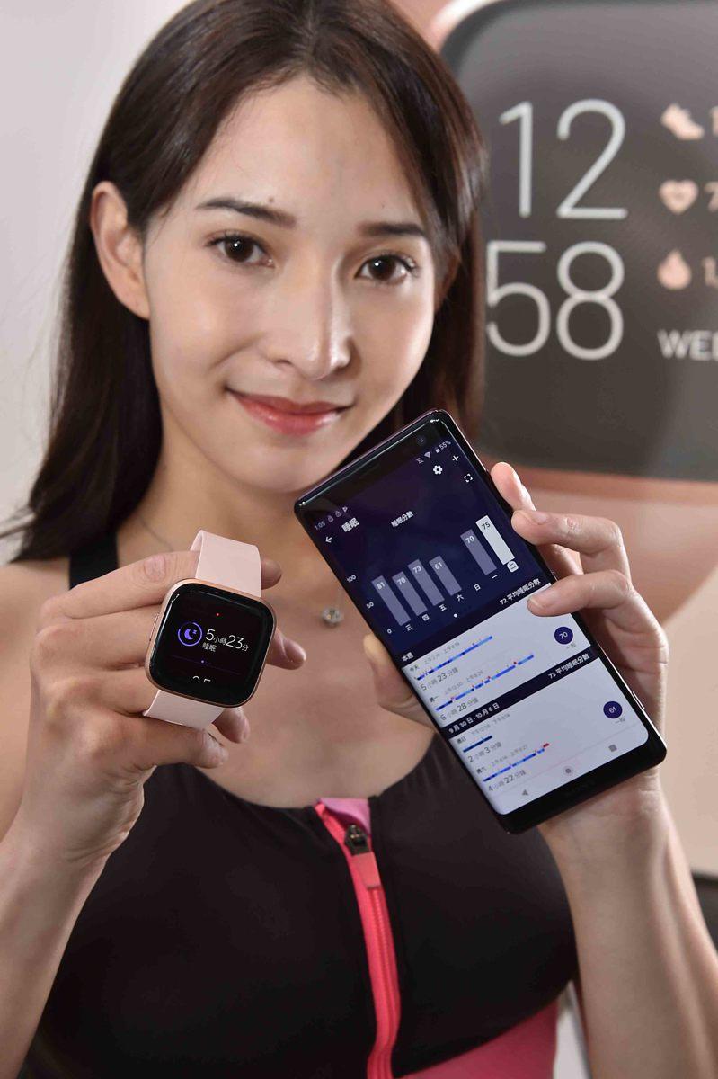 Fitbit /提供