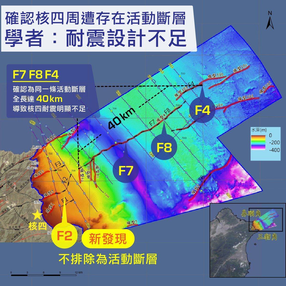 中央地質調查所研究,核四海域內有活動斷層。圖/全國廢核行動平台提供