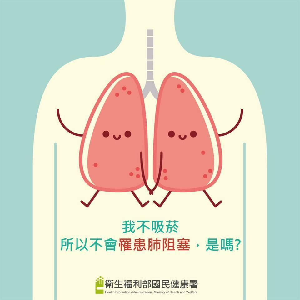 衛福部國健署今日在臉書粉絲頁上宣導,不吸菸仍可能罹患肺阻塞,呼籲有慢性咳嗽、有痰...