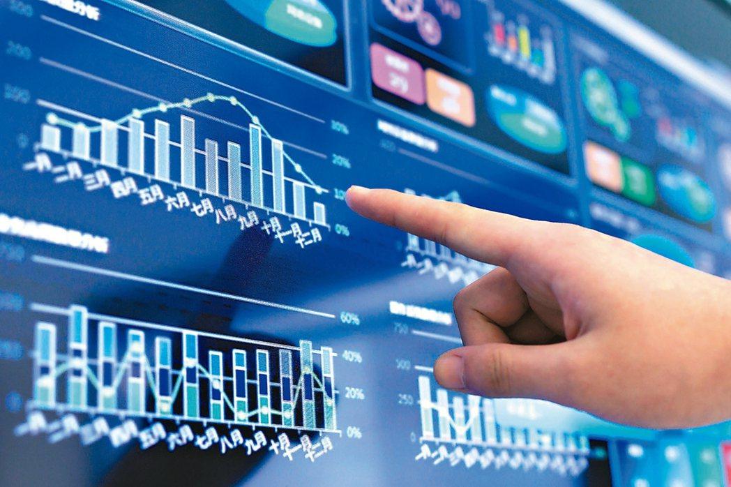 群益證券、投信推出監理沙盒實驗案,讓投資人在股票賣出當日就可拿到股款、基金贖回取...