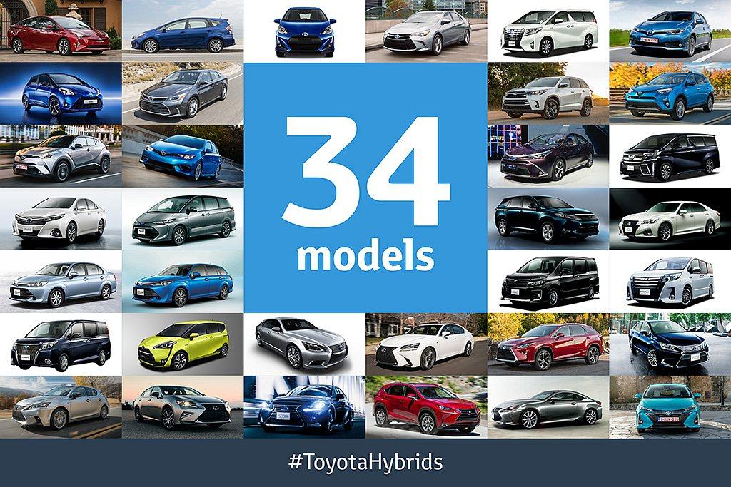 Toyota汽車旗下各式Hybrid複合動力車,已經在全球市場累積銷售超過1,0...