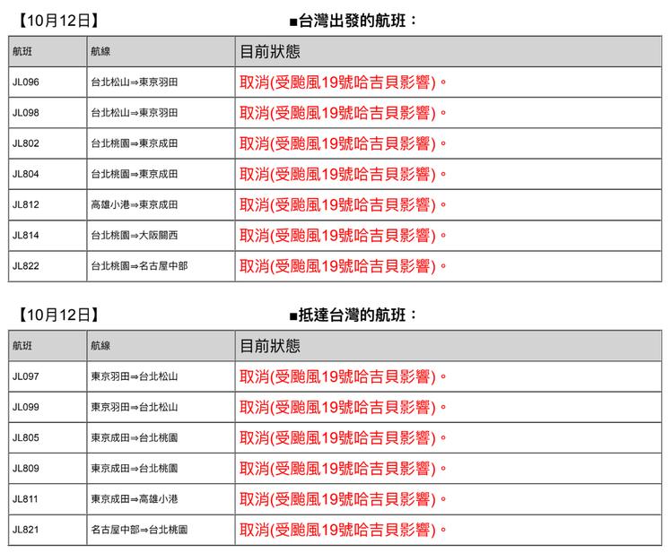 日本航空公布航班異動。 圖/日本航空提供