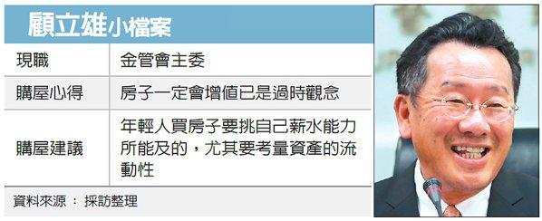 顧立雄小檔案 圖/經濟日報提供