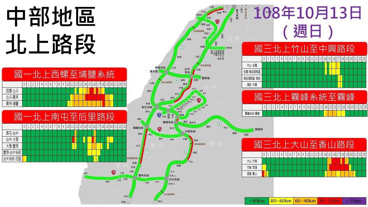 國慶連假第4天中部路段北上路況預報圖。圖/高公局提供