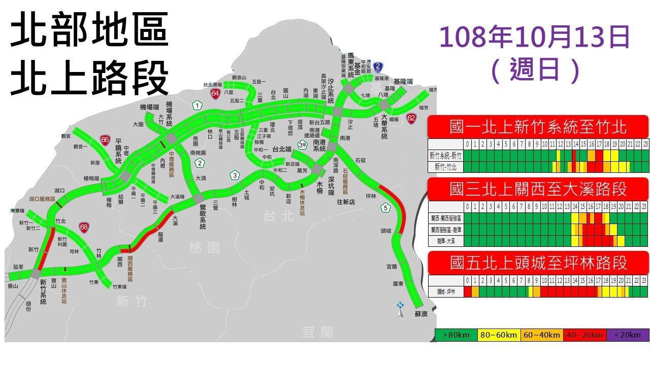 國慶連假第4天北部路段北上路況預報圖。圖/高公局提供