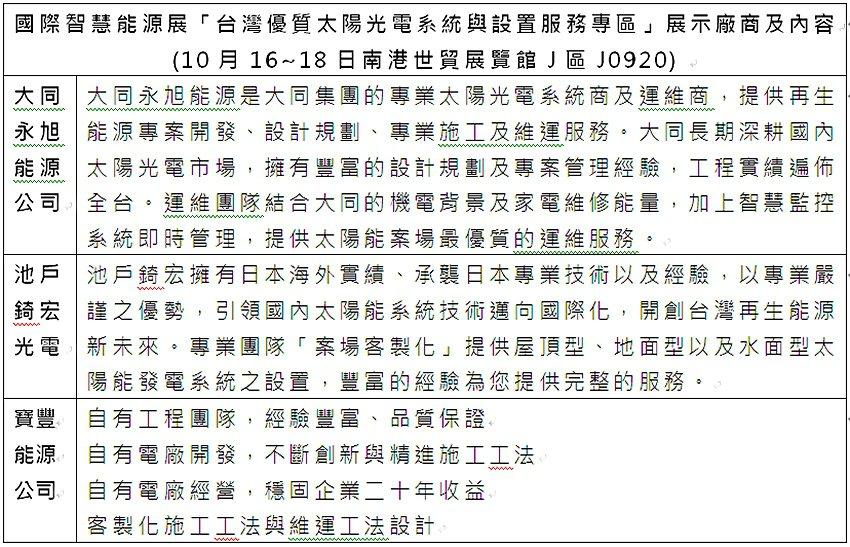 國際智慧能源展「台灣優質太陽光電系統與設置服務專區」展示廠商及內容,10月16~...