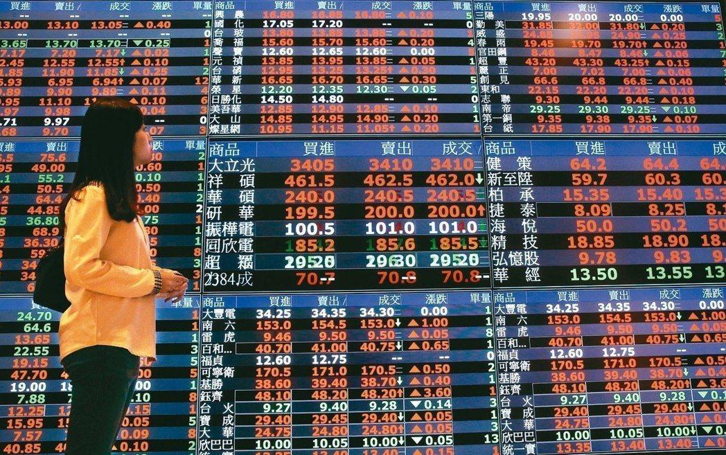 台股今日開高大漲,電子股當主角。報系資料照