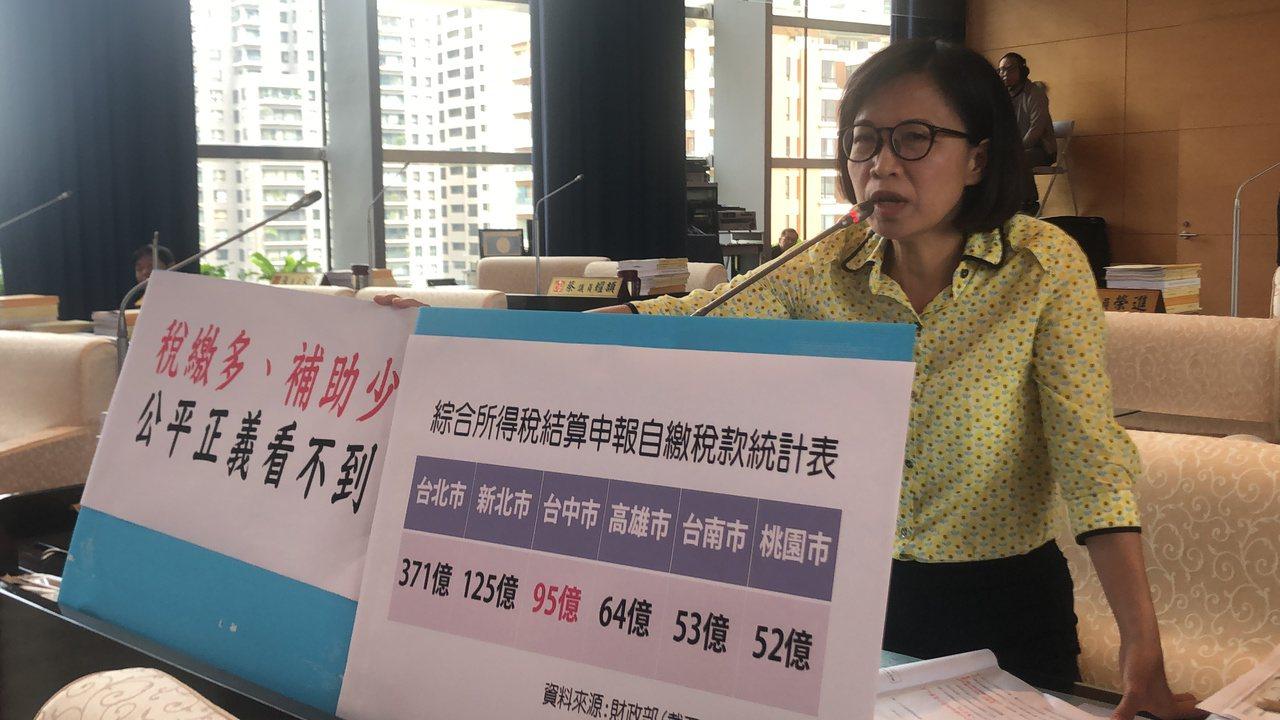 市議員朱暖英指出,交通部補助台中承辦台灣燈會,近年最少。記者陳秋雲/攝影