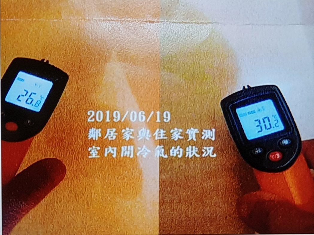住不開冷氣,地板溫度在30~35度(右)。 圖/取自桃園市議會直播畫面