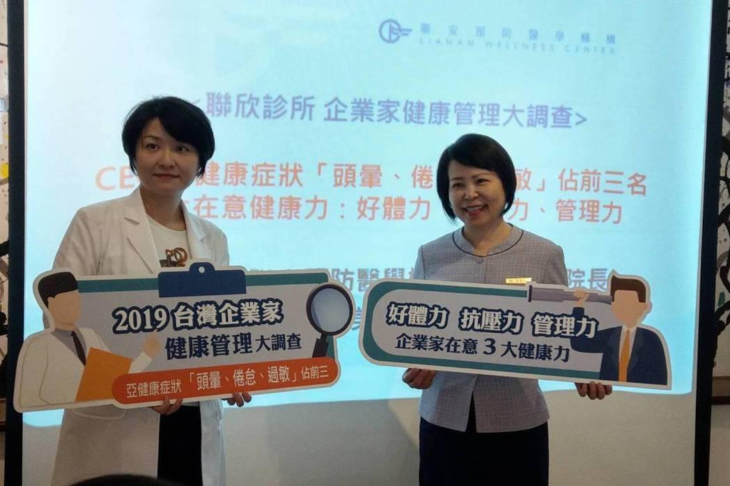 聯欣診所發表「台灣企業家健康管理大調查」,分析258位、年薪超過千萬的企業家健檢...