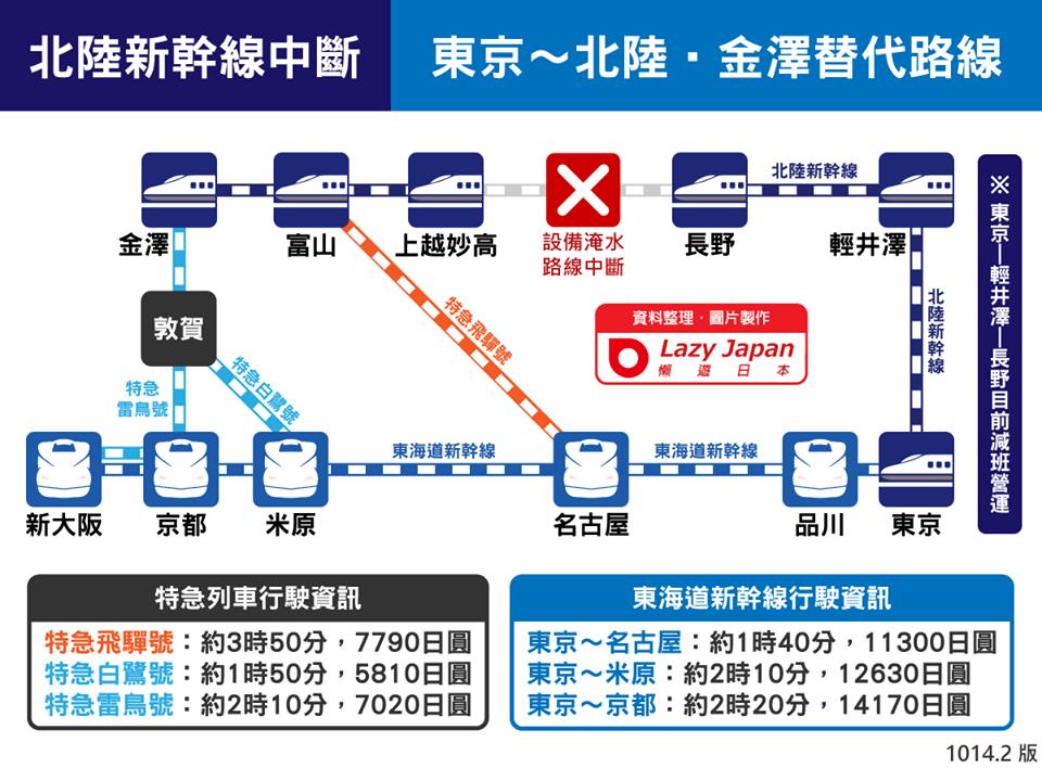 北陸新幹線鐵路部分中斷,欲前往金澤、富山等地可透過東海道新幹線到其他地方轉乘特急...