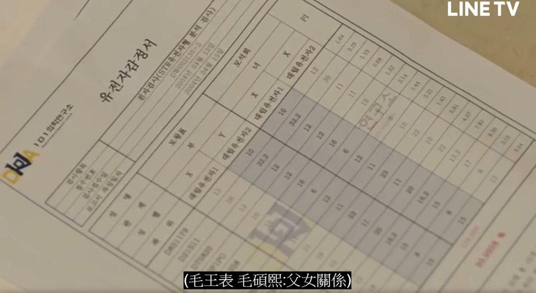 圖/擷自LINE TV
