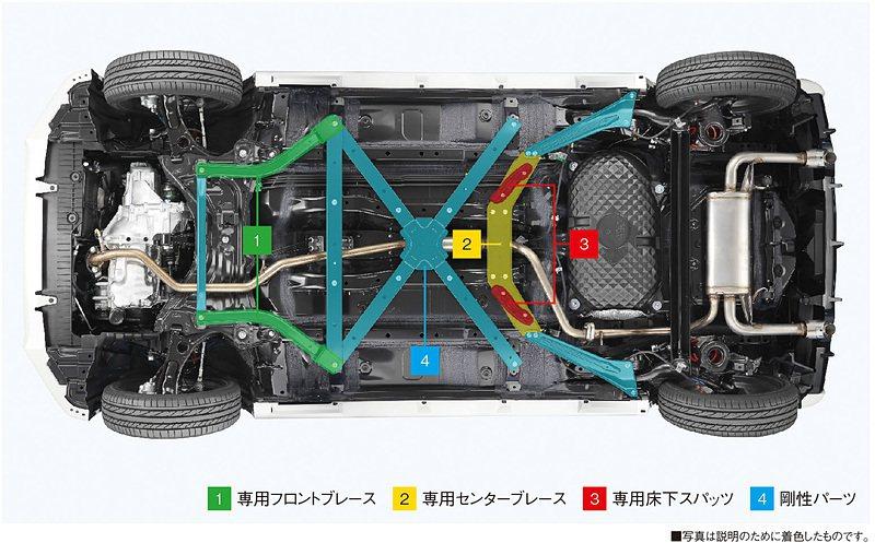 Copen GR Sport在底盤新增了許多強化連桿。 摘自Daihatsu