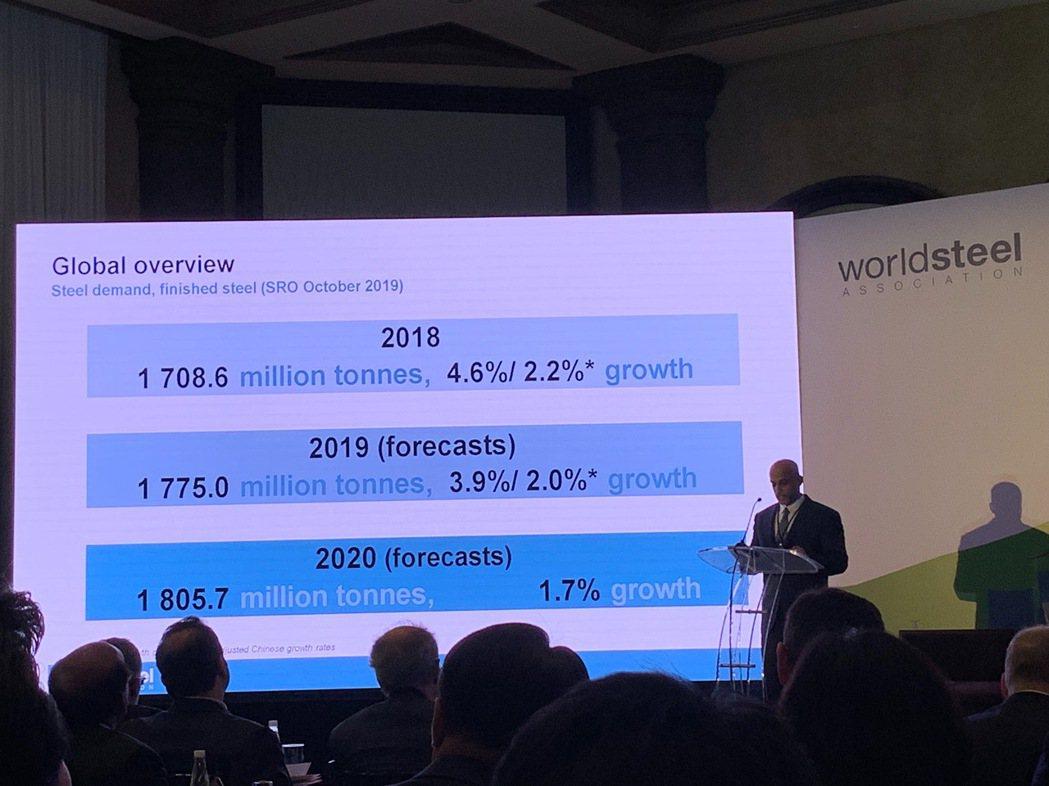 世界鋼協預測全球鋼市需求持續增長。圖/中鋼提供