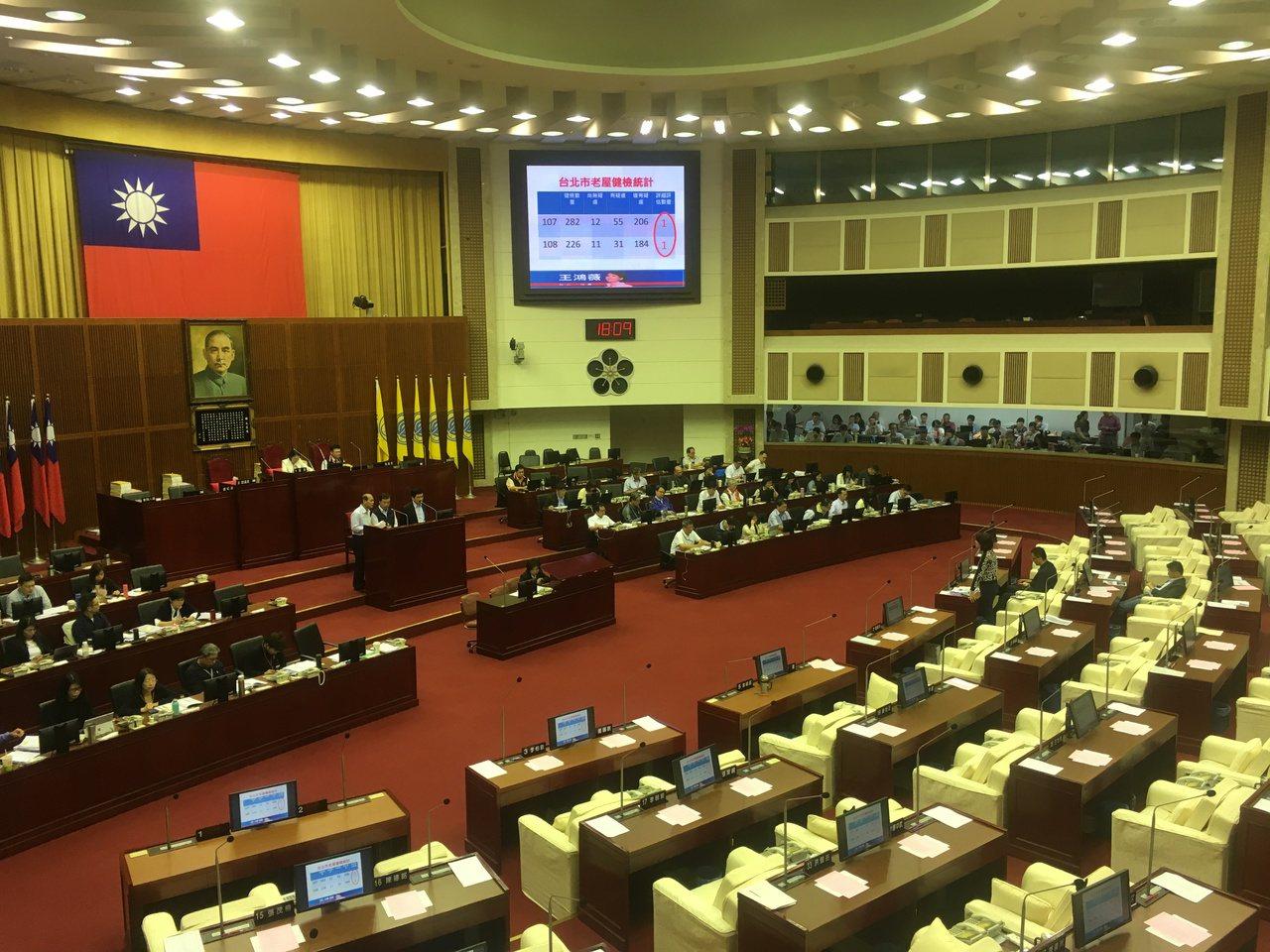 台北市議會今天下午工務部門質詢。記者張世杰/攝影
