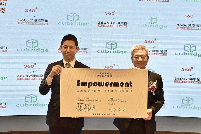 才庫與日本企業達成企業升級精進合作簽約。 360d才庫人力資源顧問公司/提供