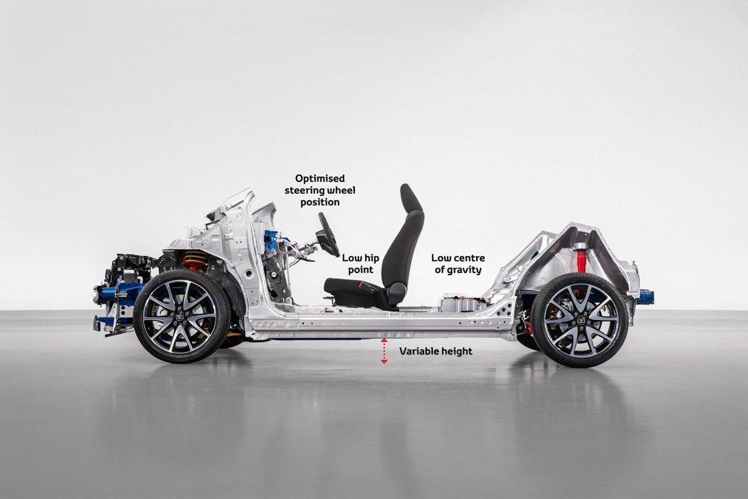 全新Yaris基於TNGA模組化底盤(GA-B)打造。 摘自Toyota