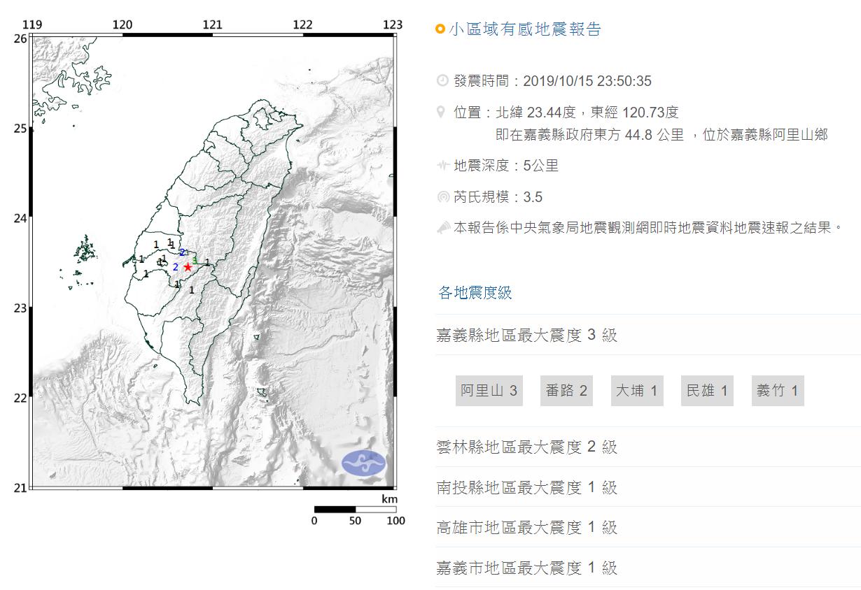 嘉義縣芮氏規模3級地震,震央在阿里山。圖/擷取自中央氣象局網站