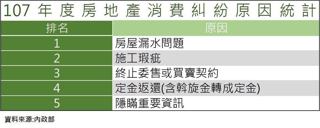 台南房市交易熱絡,地政局提醒民眾注意交易細節,避免糾紛。圖/台南市地政局提供