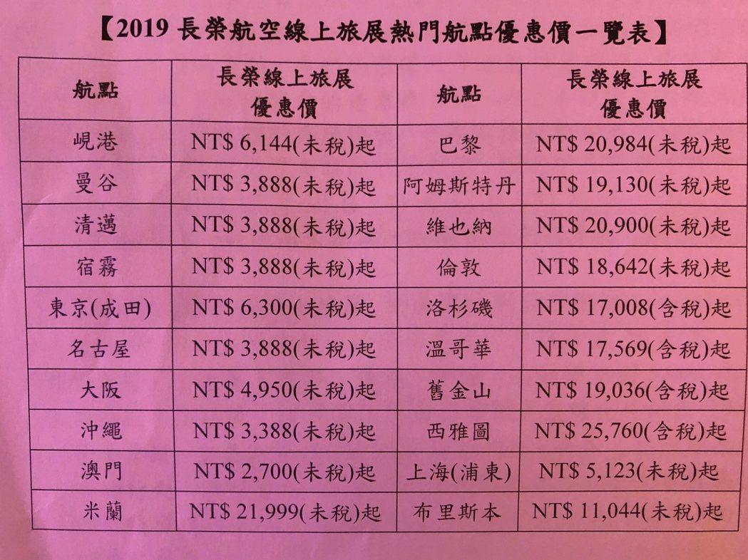 2019長榮航空線上旅展優惠航程一覽表。記者黃文奇/翻攝