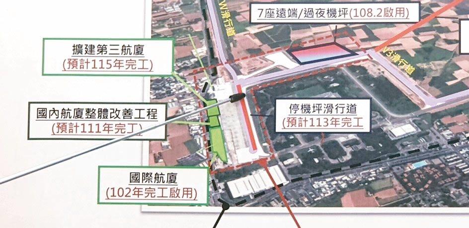 交通部長林佳龍和立委洪慈庸昨天到台中國際機場,了解機場擴建進度。 記者游振昇/攝...