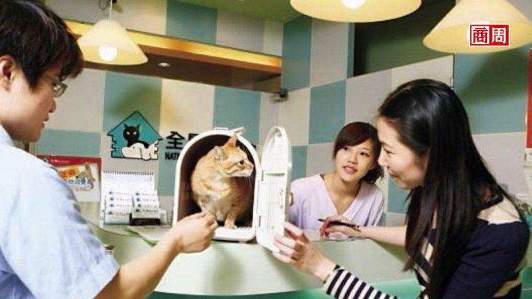 台灣平均每3.4人就有1人養貓或狗,一旦生病開刀,費用動輒上看數萬元,加上美容、...