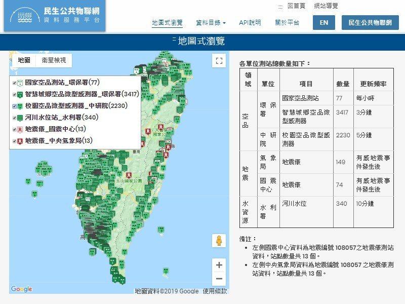 民生公共物聯網平台,可供民眾上網查詢空品微型感測器偵測值。圖/市府提供