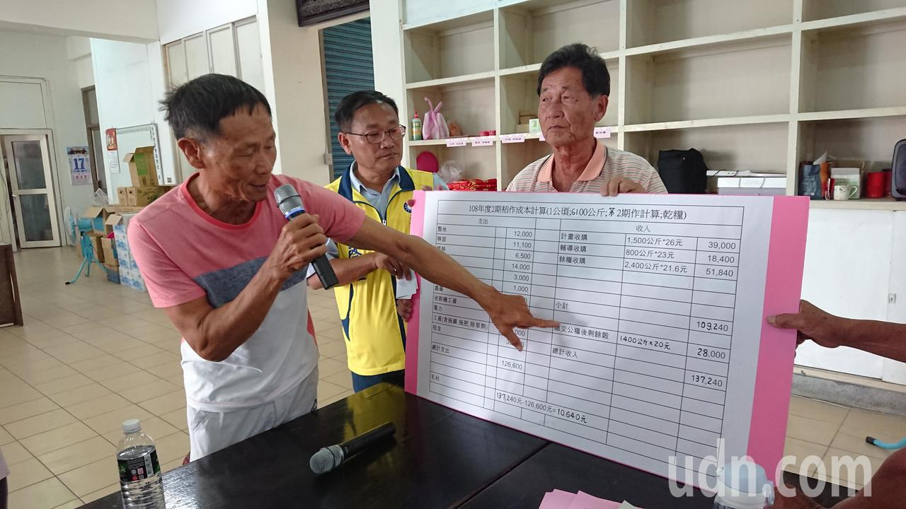 農民楊宗耀說明稻穀公糧收購價現況。記者卜敏正/攝影
