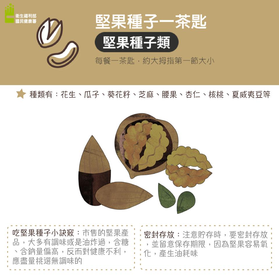 無調味的堅果種子可提供油脂、脂溶性維生素與礦物質,取代食用油更健康。圖/衛福部國...
