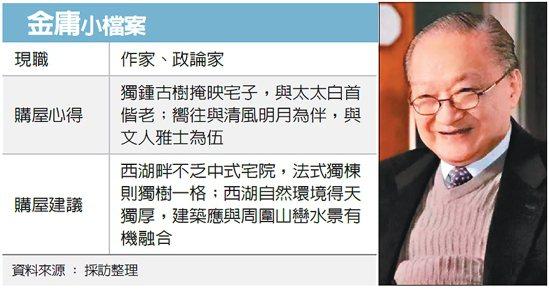 金庸小檔案 圖/經濟日報提供