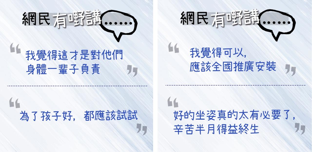 對於校方的安裝「嬌正神器」的做法,網民反應兩極。圖/香港01提供