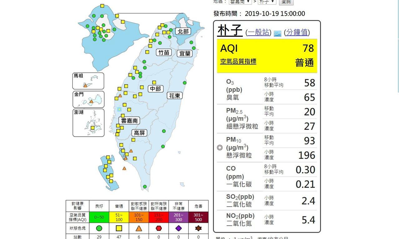 今明2天環保署空氣品質預報,雲嘉南地區空氣品質是預警二級橘色等級,今天下午多數鄉...