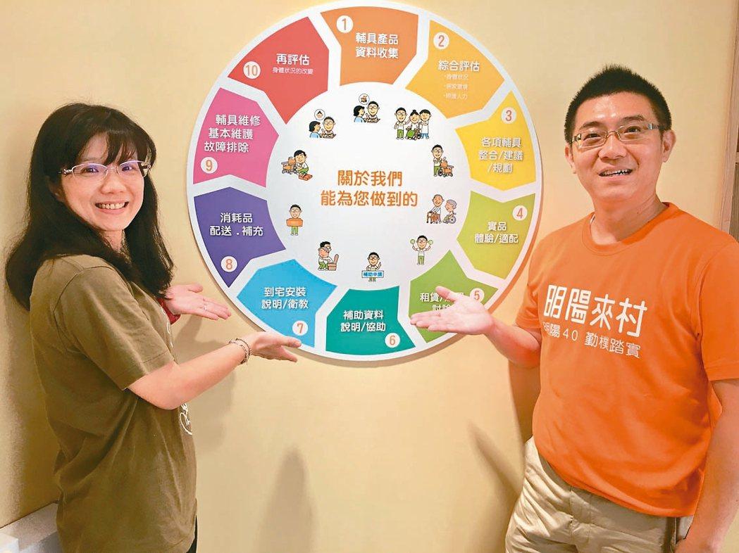 「明陽來村」第二代接班人陳達立(右)夫婦打造輔具園區,提供評估、體驗、適配、租賃...