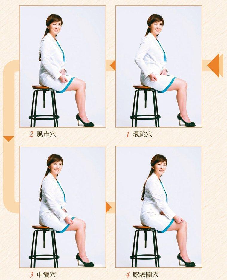 圖╱摘自臺灣商務出版《彭溫雅醫師的濕氣調理全書》