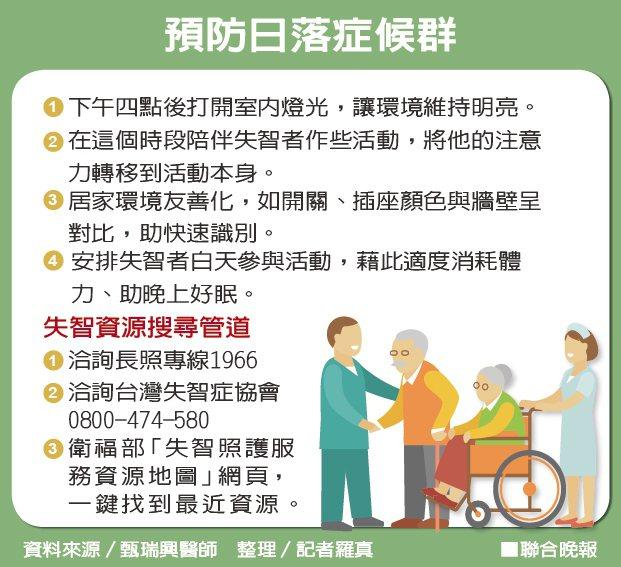 預防日落症候群資料來源/甄瑞興醫師 整理/記者羅真