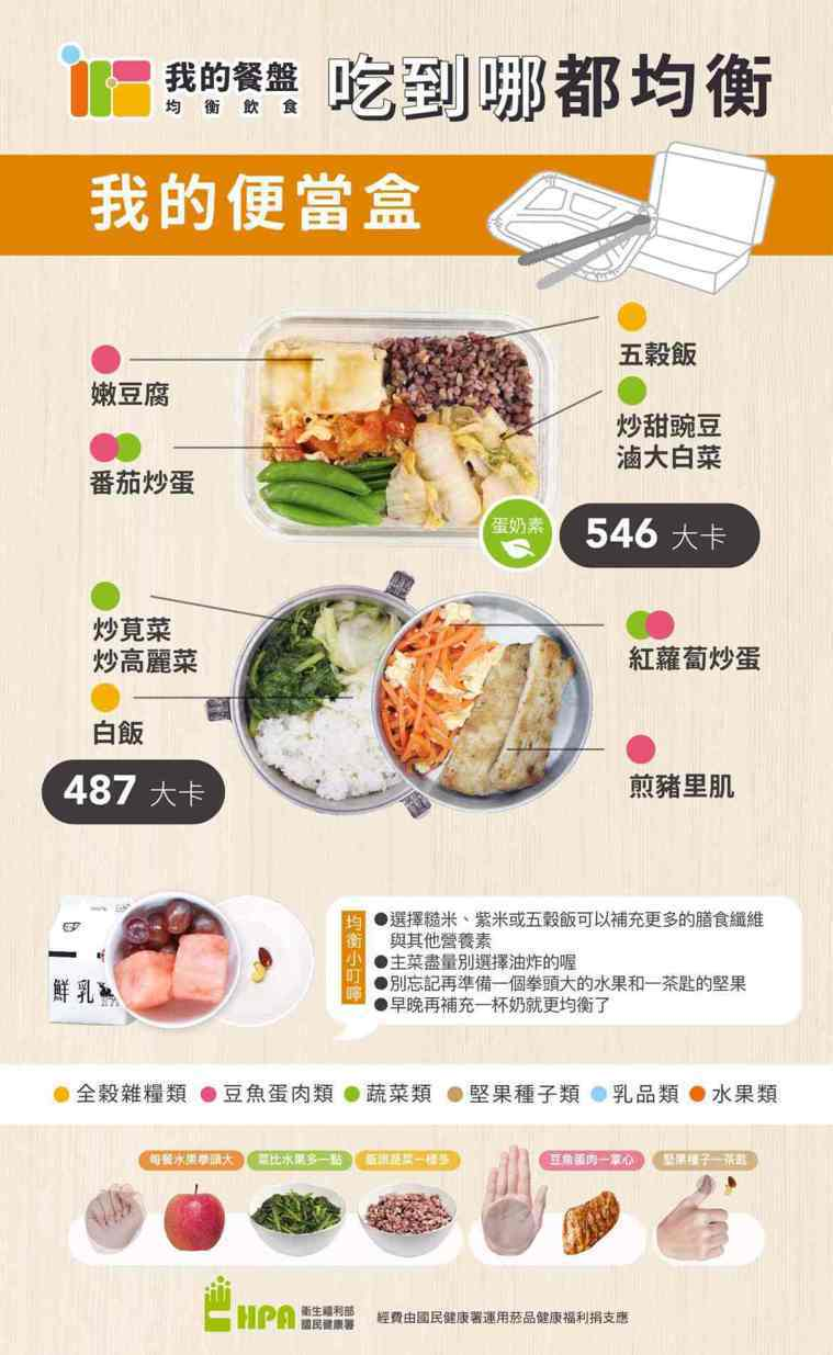 圖/好食課提供