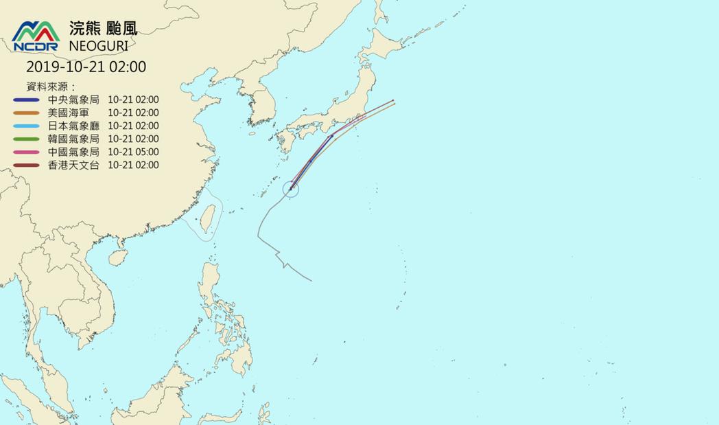 颱風浣熊今天清晨2時位於台北東北東方1010公里的海面上,北北東方向轉東北後逐漸...