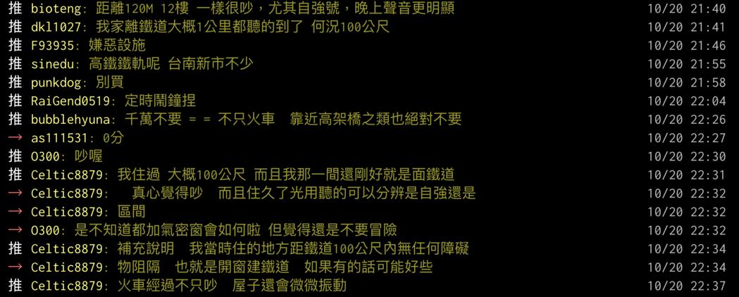 PTT網友回應兩極,還是要回歸原PO使用需求而定。圖/取自批踢踢實業坊