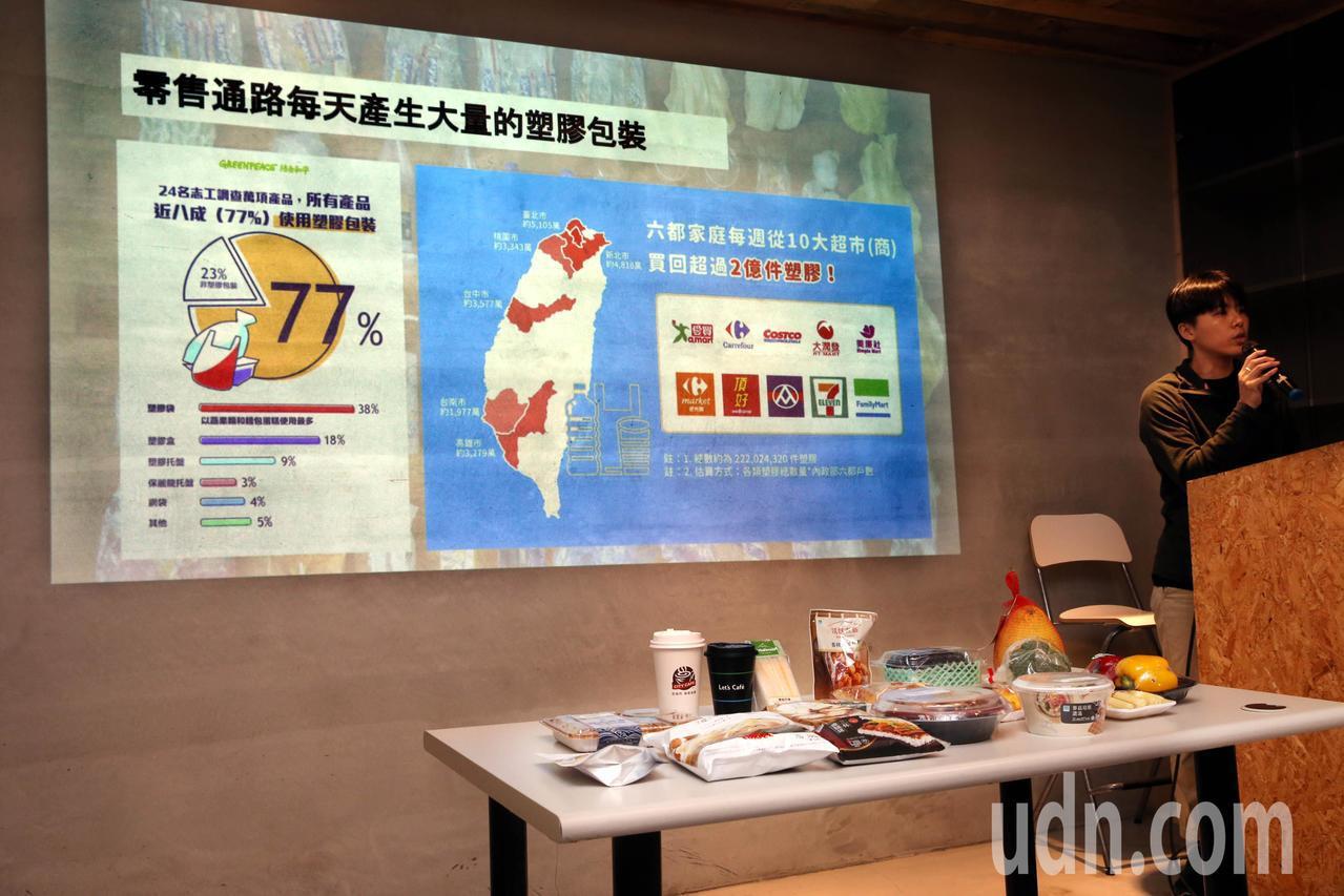 綠色和平今天發布「2019年台灣零售通路企業減塑評比報告」,針對9家企業的減塑表...